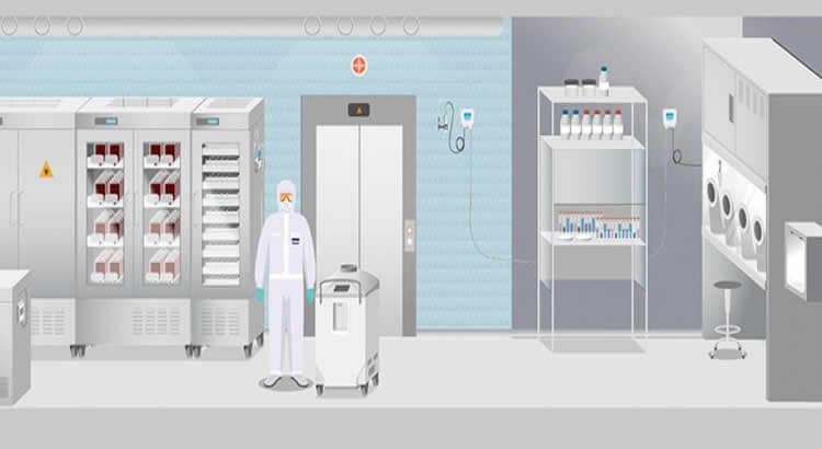 Hydrogene Peroxide Sterilization